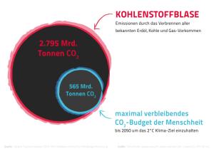 Grafik: Felix Müller - Eigenes Werk, CC BY-SA 3.0, https://commons.wikimedia.org/w/index.php?curid=32202554